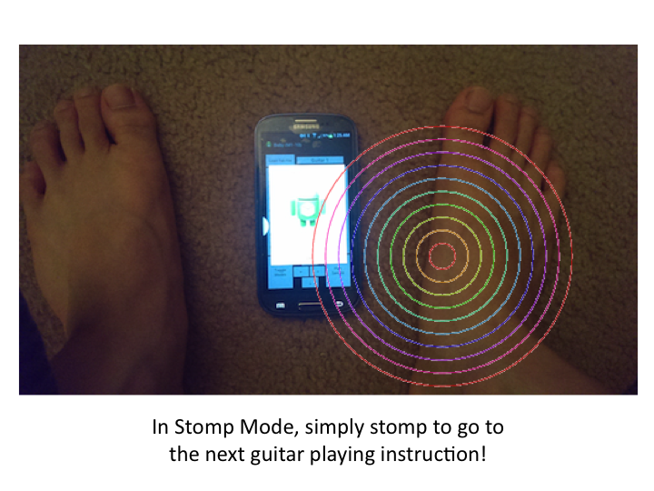 Lunar Tabs: Intelligent Accessible Guitar Tab Reader – Dr