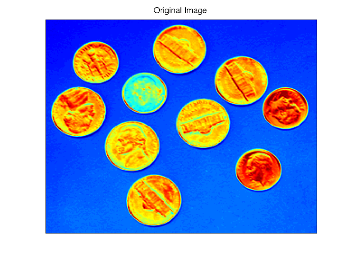 Figure 1: Original Image of Coins